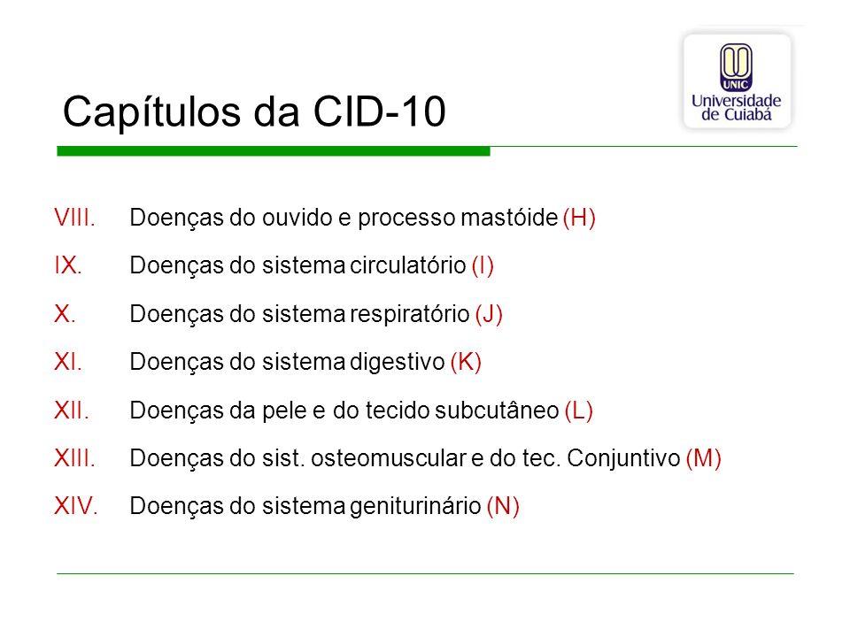 Capítulos da CID-10 VIII.Doenças do ouvido e processo mastóide (H) IX.Doenças do sistema circulatório (I) X.Doenças do sistema respiratório (J) XI.Doe