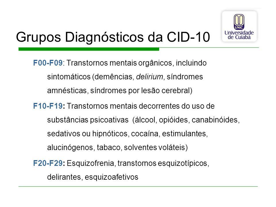 Grupos Diagnósticos da CID-10 F00-F09: Transtornos mentais orgânicos, incluindo sintomáticos (demências, delirium, síndromes amnésticas, síndromes por