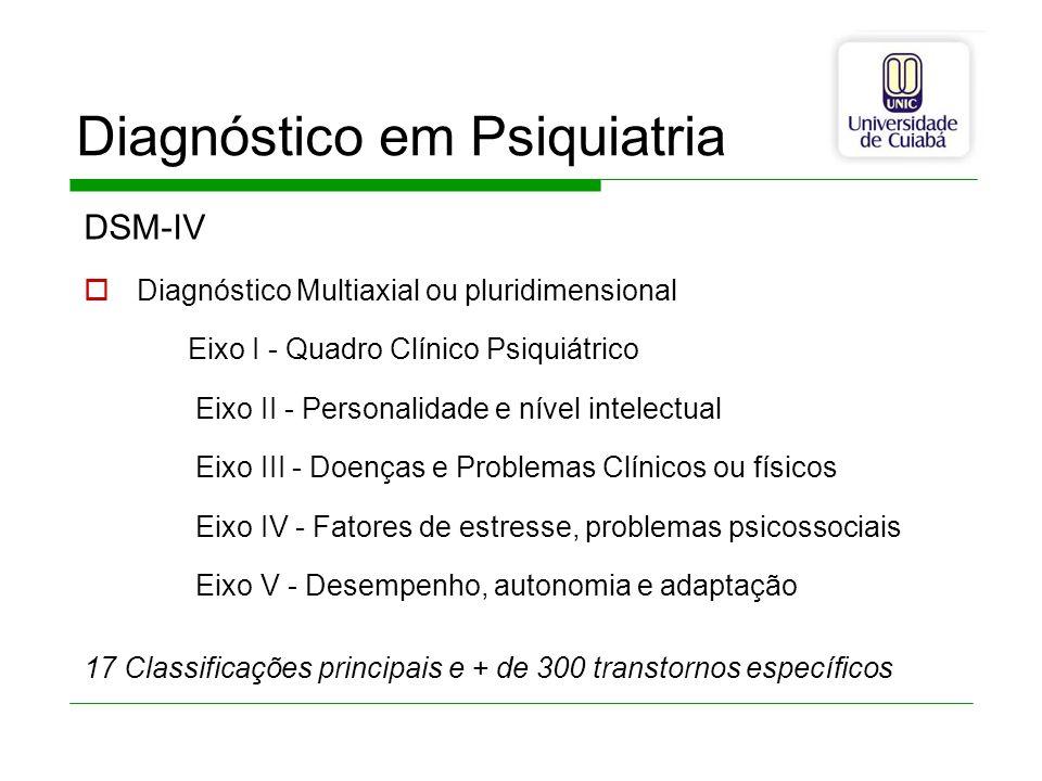 Diagnóstico em Psiquiatria DSM-IV Diagnóstico Multiaxial ou pluridimensional Eixo I - Quadro Clínico Psiquiátrico Eixo II - Personalidade e nível inte