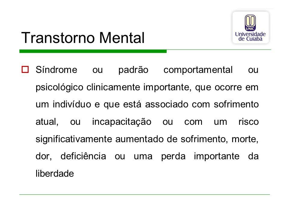 Transtorno Mental Síndrome ou padrão comportamental ou psicológico clinicamente importante, que ocorre em um indivíduo e que está associado com sofrim