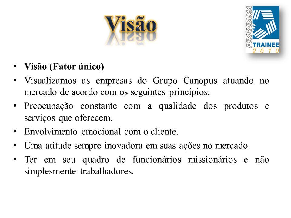 Visão (Fator único) Visualizamos as empresas do Grupo Canopus atuando no mercado de acordo com os seguintes princípios: Preocupação constante com a qu
