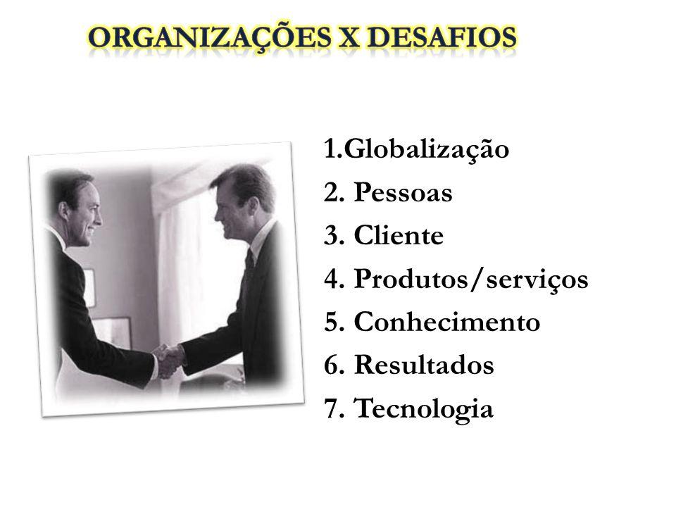 1.Globalização 2. Pessoas 3. Cliente 4. Produtos/serviços 5. Conhecimento 6. Resultados 7. Tecnologia
