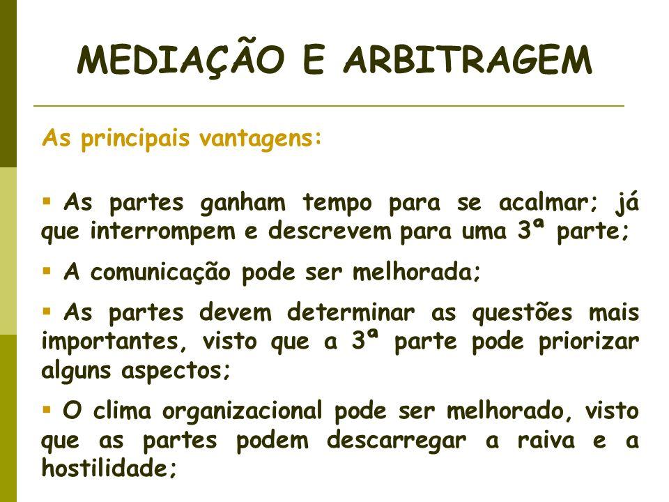 As principais vantagens: As partes ganham tempo para se acalmar; já que interrompem e descrevem para uma 3ª parte; A comunicação pode ser melhorada; A