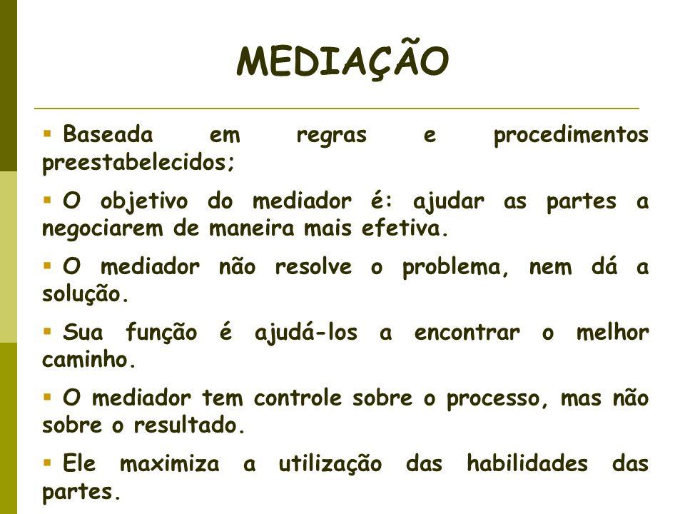 Baseada em regras e procedimentos preestabelecidos; O objetivo do mediador é: ajudar as partes a negociarem de maneira mais efetiva. O mediador não re
