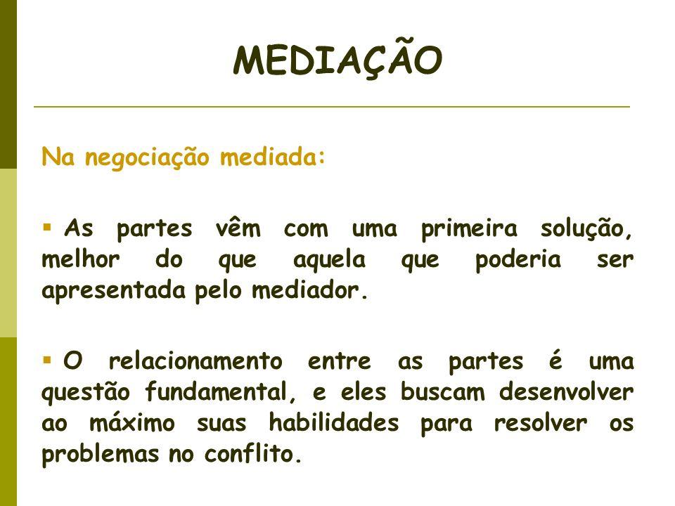 Na negociação mediada: As partes vêm com uma primeira solução, melhor do que aquela que poderia ser apresentada pelo mediador. O relacionamento entre