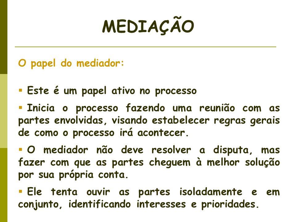 O papel do mediador: Este é um papel ativo no processo Inicia o processo fazendo uma reunião com as partes envolvidas, visando estabelecer regras gera