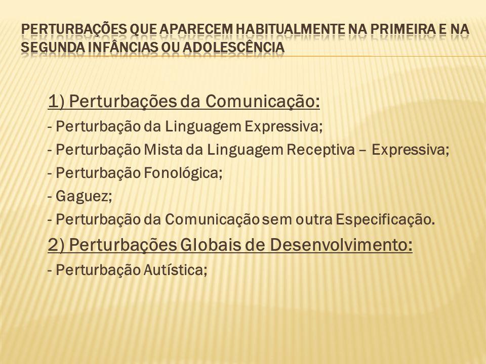 1) Perturbações da Comunicação: - Perturbação da Linguagem Expressiva; - Perturbação Mista da Linguagem Receptiva – Expressiva; - Perturbação Fonológi