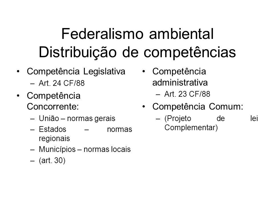 Federalismo ambiental Distribuição de competências Competência Legislativa –Art. 24 CF/88 Competência Concorrente: –União – normas gerais –Estados – n