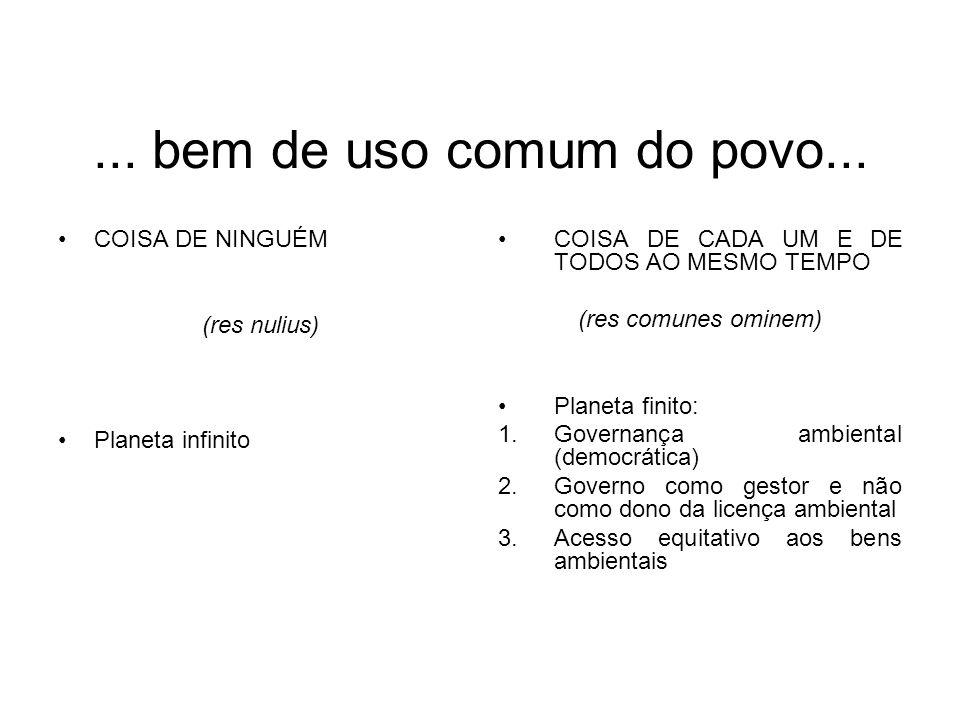 Federalismo ambiental Distribuição de competências Competência Legislativa –Art.