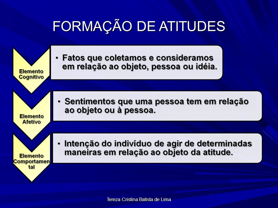 Tereza Cristina Batista de Lima FORMAÇÃO DE ATITUDES