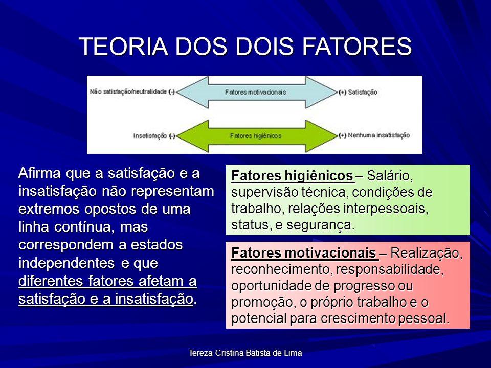 Tereza Cristina Batista de Lima TEORIA DOS DOIS FATORES Fatores higiênicos – Salário, supervisão técnica, condições de trabalho, relações interpessoais, status, e segurança.