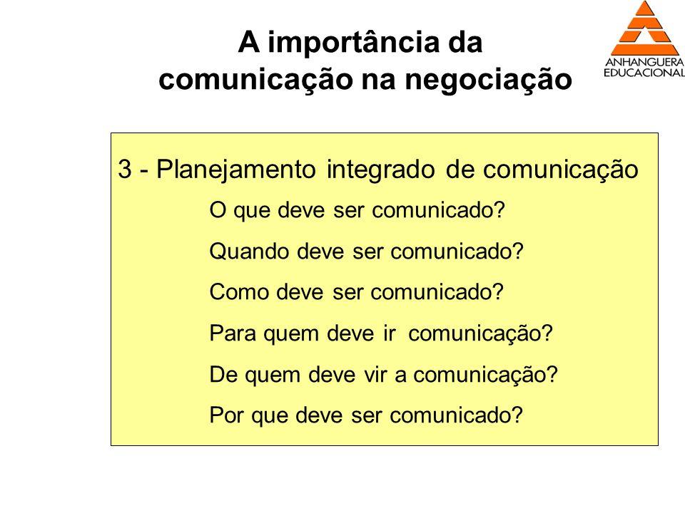 A importância da comunicação na negociação 3 - Planejamento integrado de comunicação O que deve ser comunicado? Quando deve ser comunicado? Como deve