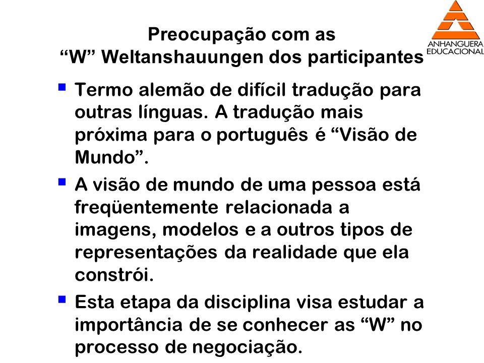 Preocupação com as W Weltanshauungen dos participantes Termo alemão de difícil tradução para outras línguas. A tradução mais próxima para o português