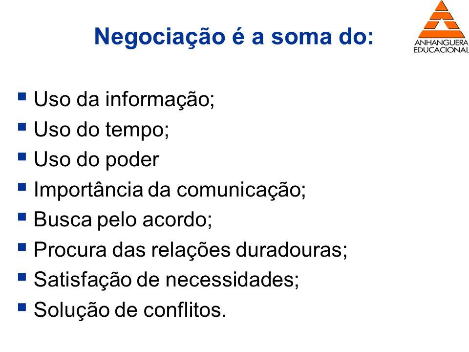 Negociação é a soma do: Uso da informação; Uso do tempo; Uso do poder Importância da comunicação; Busca pelo acordo; Procura das relações duradouras;