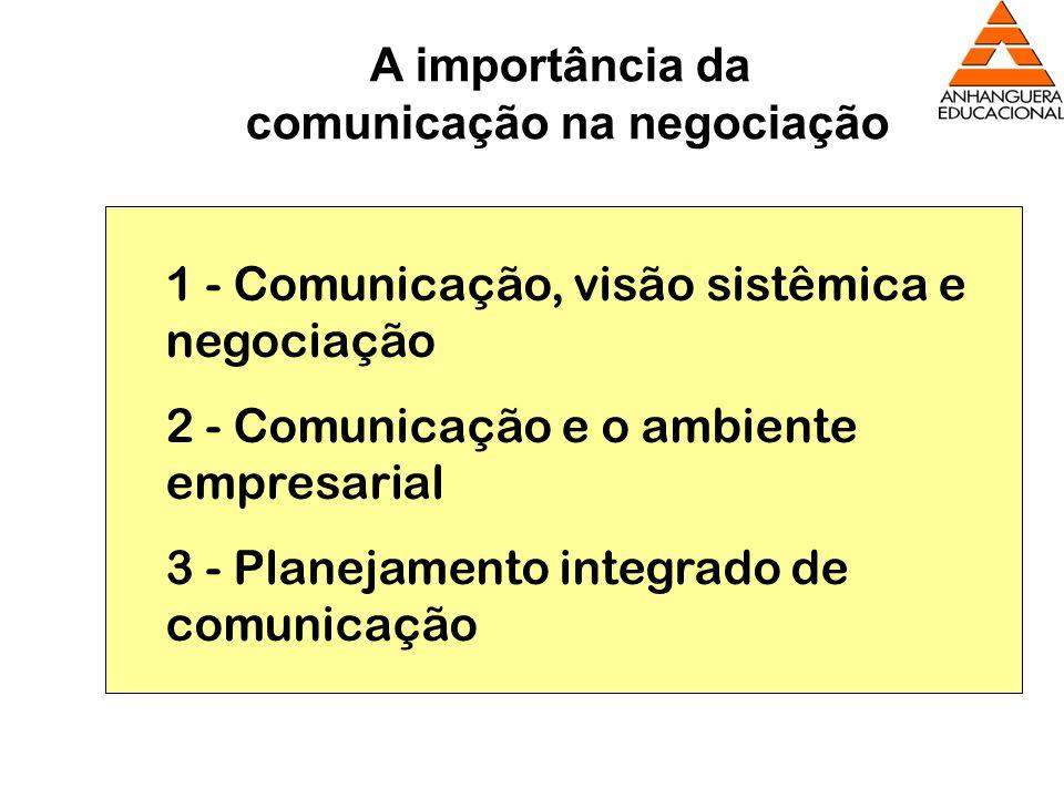 A importância da comunicação na negociação 1 - Comunicação, visão sistêmica e negociação 2 - Comunicação e o ambiente empresarial 3 - Planejamento int