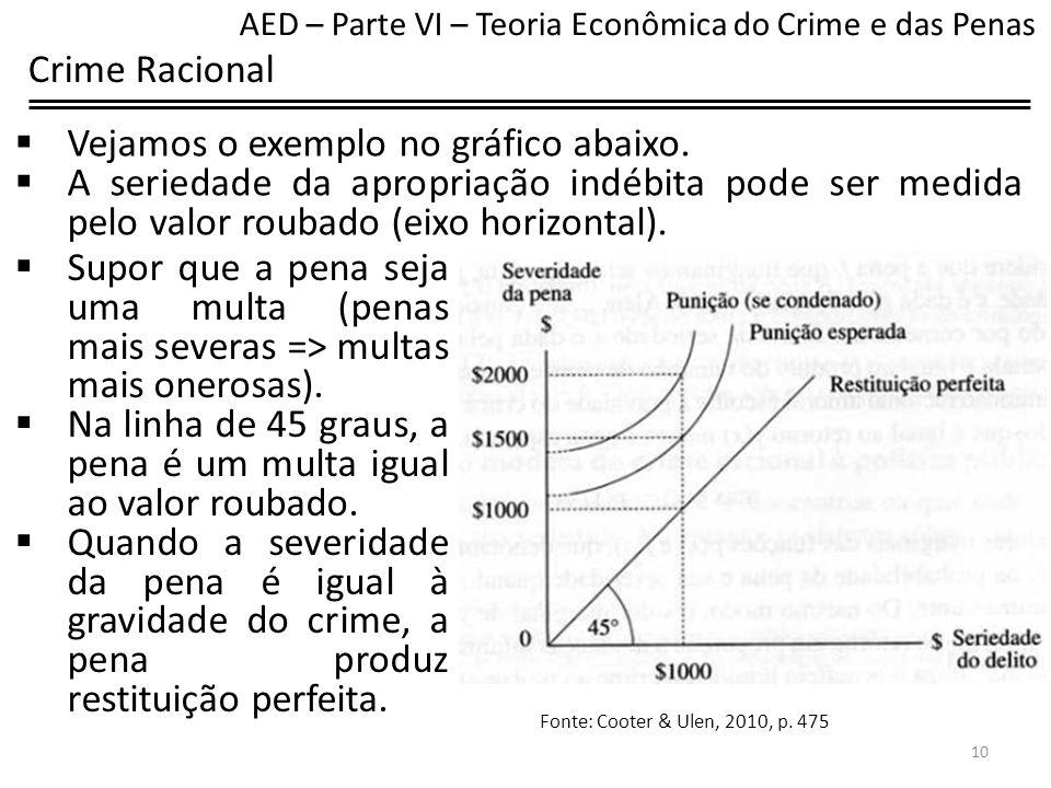 Crime Racional Fazer com que os autores de desfalques devolvam o dinheiro roubado sempre que forem pegos provavelmente não será suficiente para dissuadi-los do crime.