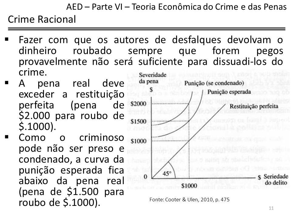 Crime Racional E na situação abaixo.