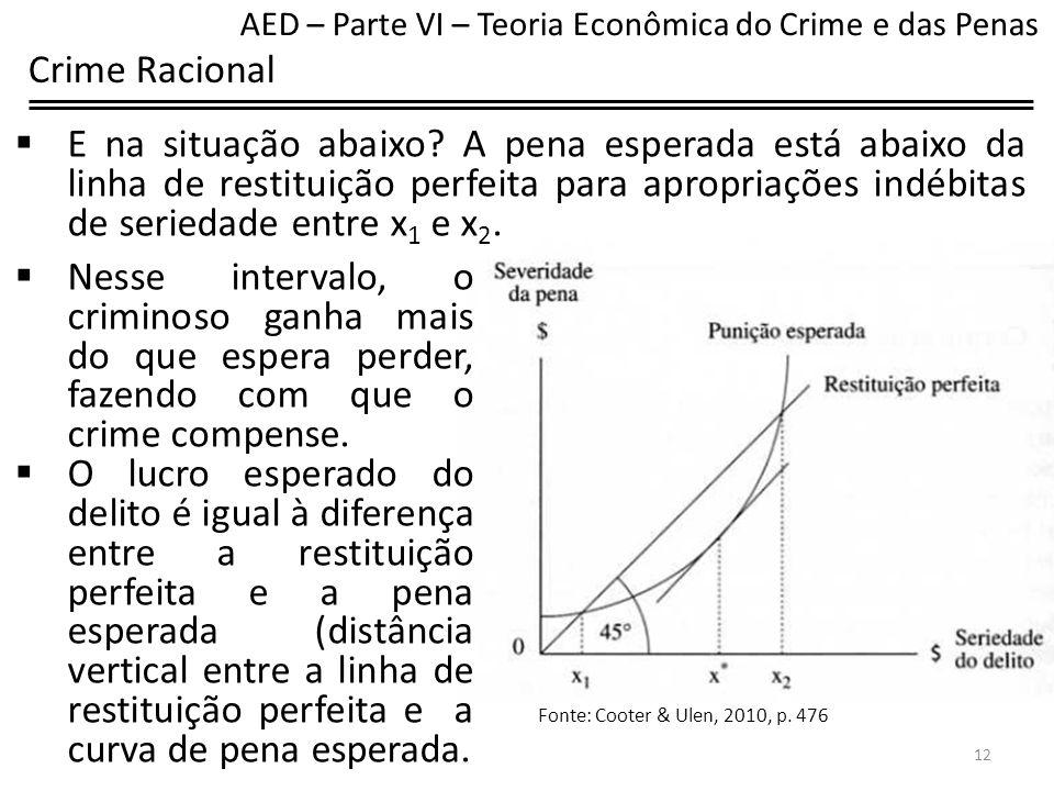 Crime Racional Qual é o melhor valor a ser roubado pelo ladrão.