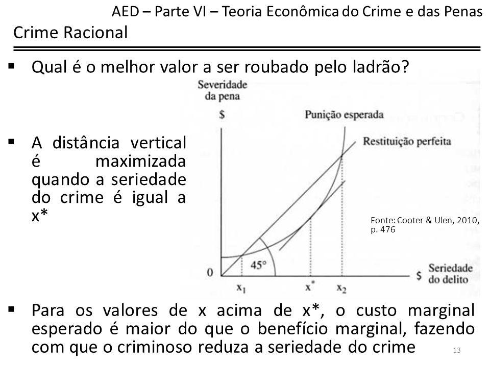 Aplicando a ideia do crime racional à política pública O Estado quer reduzir as taxas de criminalidade.
