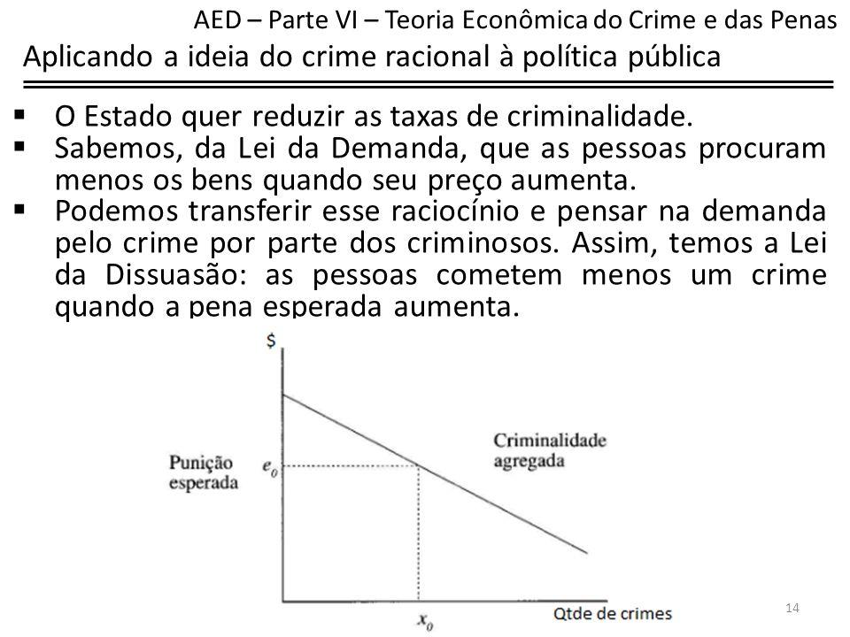 O objetivo econômico do direito penal O crime impõe diversos custos à sociedade, que podemos consolidar em dois tipos básicos: Os criminosos ganham algo e as vítimas são prejudicadas pessoalmente ou por meio de ataques à sua propriedade.