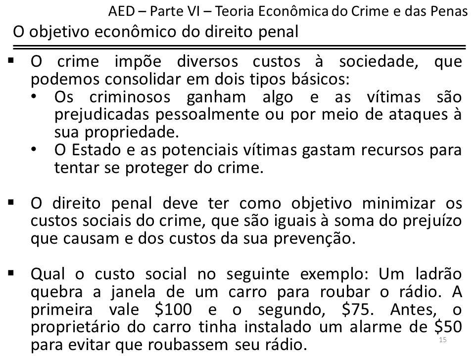 O objetivo econômico do direito penal Um ladrão quebra a janela de um carro para roubar o rádio.