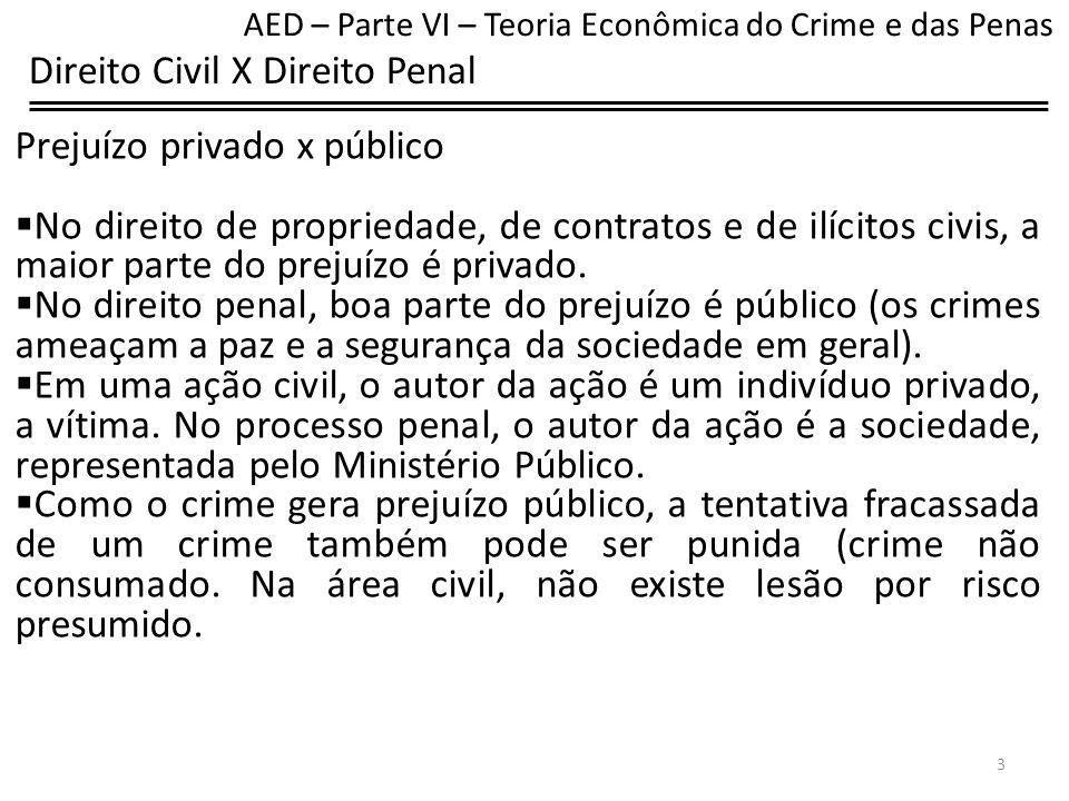 Direito Civil X Direito Penal Padrão de prova Os casos civis devem ser provados por preponderância de evidências.