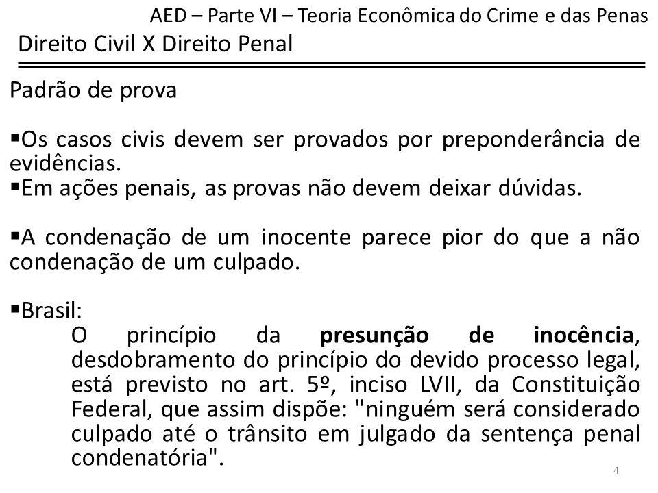 Direito Civil X Direito Penal Punição Quem comete um crime se expõe ao risco da punição.