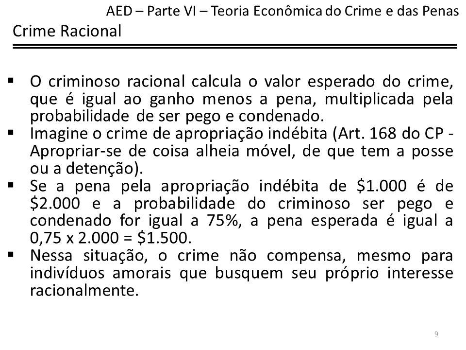 Crime Racional Vejamos o exemplo no gráfico abaixo.