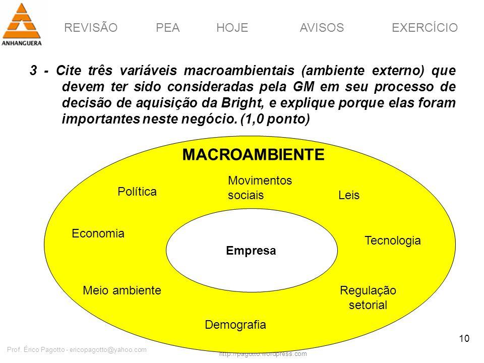 REVISÃOPEAHOJEEXERCÍCIOAVISOS http://pagotto.wordpress.com Prof. Érico Pagotto - ericopagotto@yahoo.com 10 3 - Cite três variáveis macroambientais (am