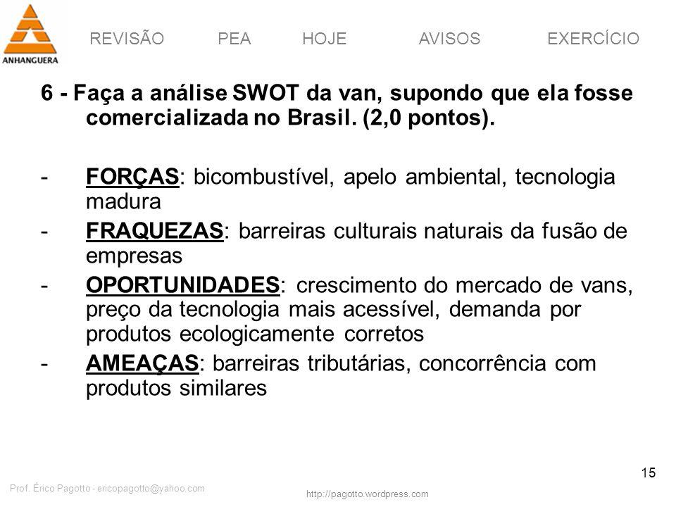 REVISÃOPEAHOJEEXERCÍCIOAVISOS http://pagotto.wordpress.com Prof. Érico Pagotto - ericopagotto@yahoo.com 15 6 - Faça a análise SWOT da van, supondo que