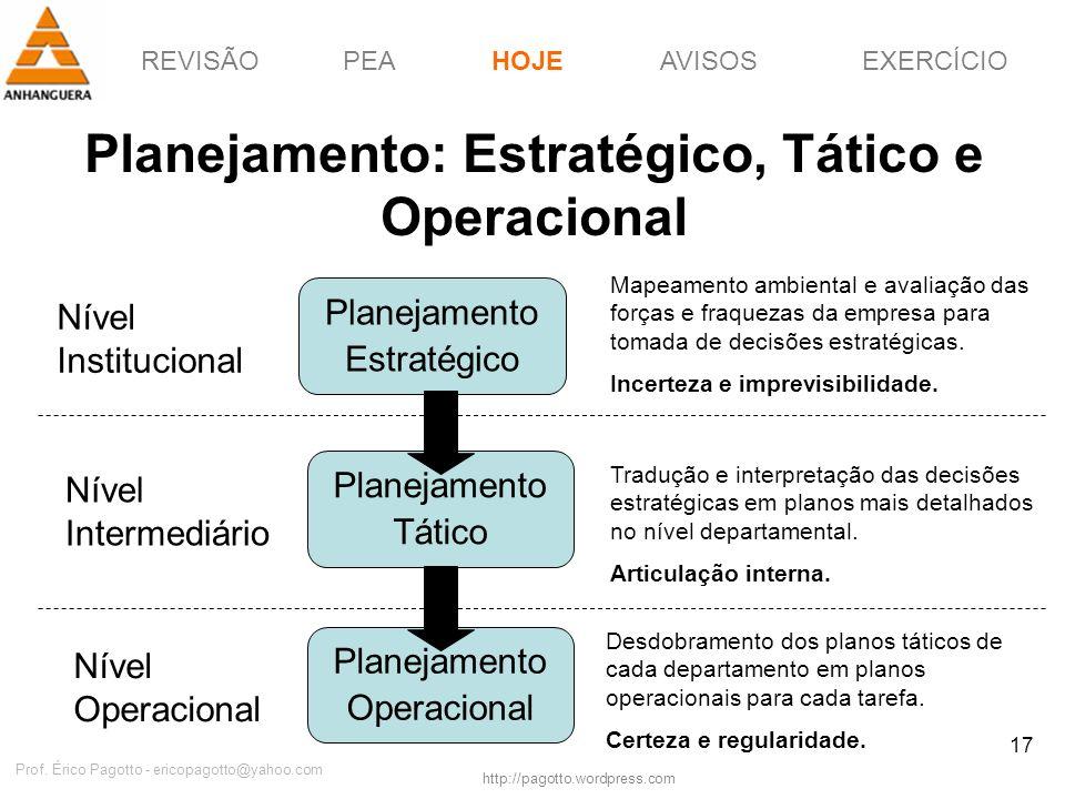 PEAHOJEEXERCÍCIOAVISOS http://pagotto.wordpress.com Prof. Érico Pagotto - ericopagotto@yahoo.com 17 Planejamento: Estratégico, Tático e Operacional HO