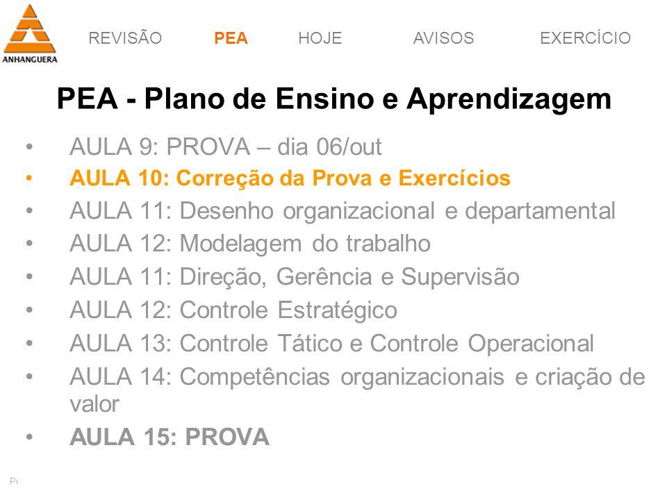REVISÃOPEAHOJEEXERCÍCIOAVISOS http://pagotto.wordpress.com Prof. Érico Pagotto - ericopagotto@yahoo.com 3 PEA - Plano de Ensino e Aprendizagem AULA 9: