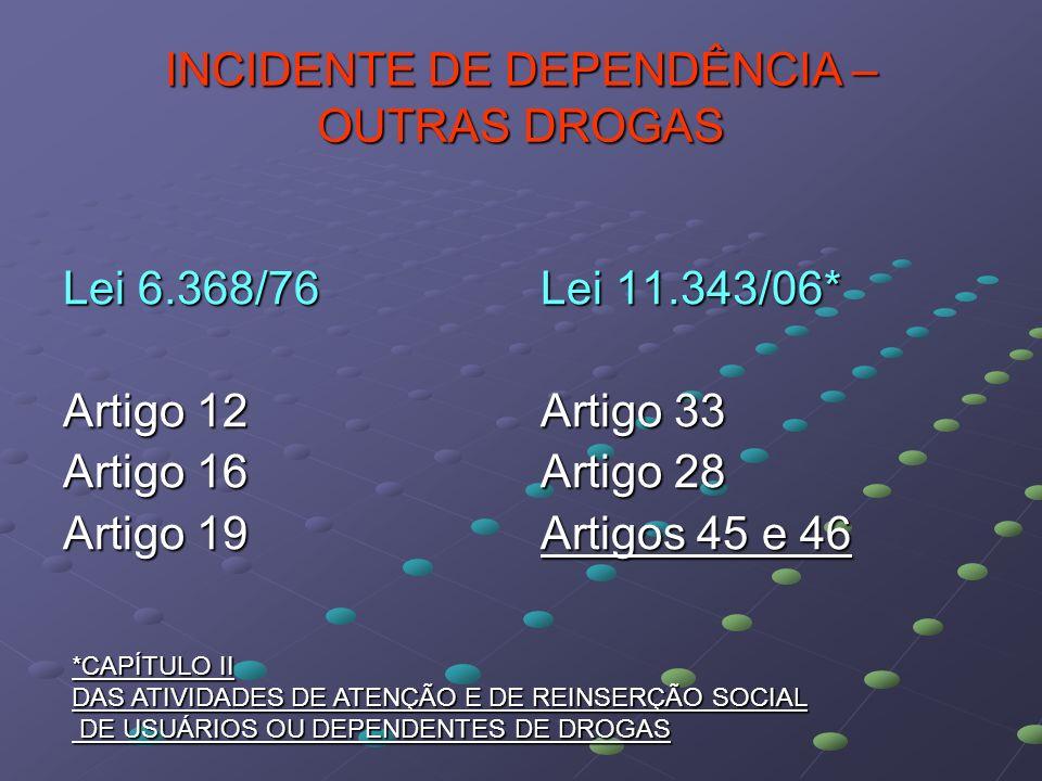 INCIDENTE DE DEPENDÊNCIA – OUTRAS DROGAS Lei 6.368/76 Artigo 12 Artigo 16 Artigo 19 Lei 11.343/06* Artigo 33 Artigo 28 Artigos 45 e 46 *CAPÍTULO II DA