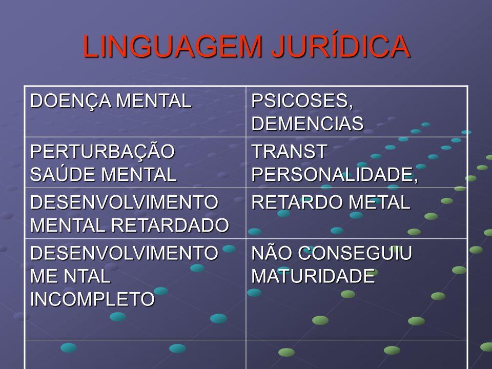 LINGUAGEM JURÍDICA DOENÇA MENTAL PSICOSES, DEMENCIAS PERTURBAÇÃO SAÚDE MENTAL TRANST PERSONALIDADE, DESENVOLVIMENTO MENTAL RETARDADO RETARDO METAL DES