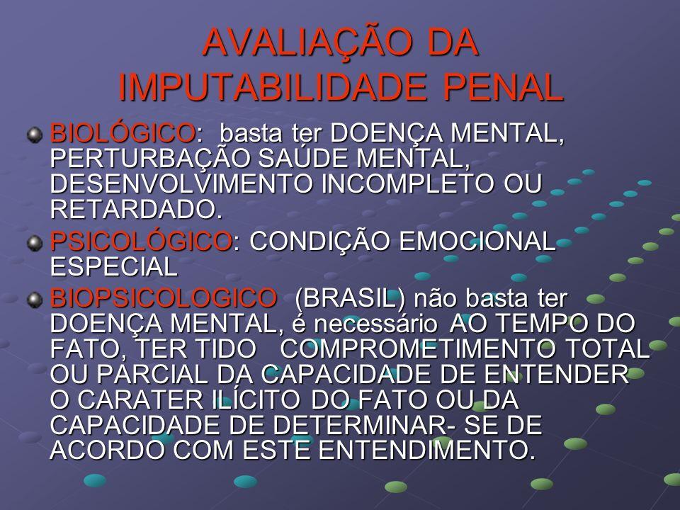 LINGUAGEM JURÍDICA DOENÇA MENTAL PSICOSES, DEMENCIAS PERTURBAÇÃO SAÚDE MENTAL TRANST PERSONALIDADE, DESENVOLVIMENTO MENTAL RETARDADO RETARDO METAL DESENVOLVIMENTO ME NTAL INCOMPLETO NÃO CONSEGUIU MATURIDADE