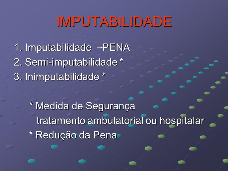 IMPUTABILIDADE 1. Imputabilidade PENA 2. Semi-imputabilidade * 3. Inimputabilidade * * Medida de Segurança tratamento ambulatorial ou hospitalar * Red