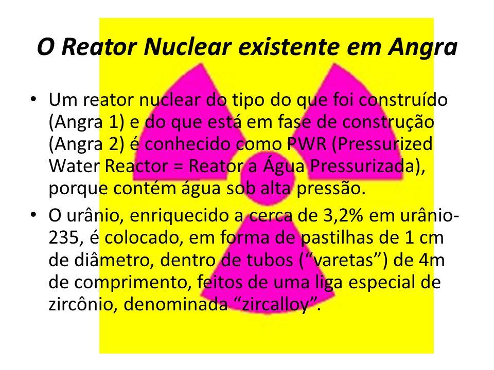O Reator Nuclear existente em Angra Um reator nuclear do tipo do que foi construído (Angra 1) e do que está em fase de construção (Angra 2) é conhecido como PWR (Pressurized Water Reactor = Reator a Água Pressurizada), porque contém água sob alta pressão.