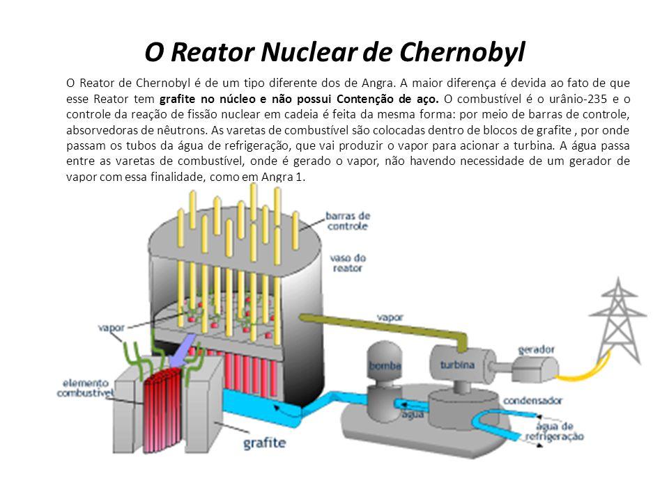 O Reator Nuclear de Chernobyl O Reator de Chernobyl é de um tipo diferente dos de Angra.