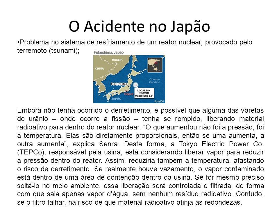 Problema no sistema de resfriamento de um reator nuclear, provocado pelo terremoto (tsunami); Embora não tenha ocorrido o derretimento, é possível que alguma das varetas de urânio – onde ocorre a fissão – tenha se rompido, liberando material radioativo para dentro do reator nuclear.