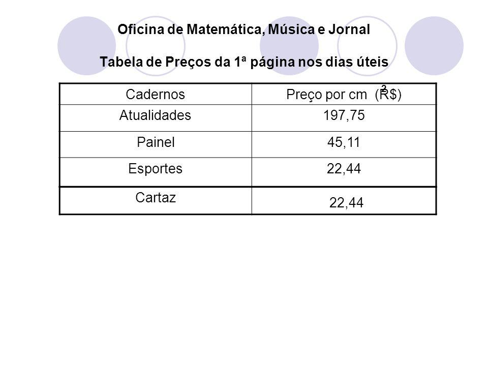 Oficina de Matemática, Música e Jornal Tabela de Preços da 1ª página nos dias úteis CadernosPreço por cm (R$) Atualidades197,75 Painel45,11 Esportes22
