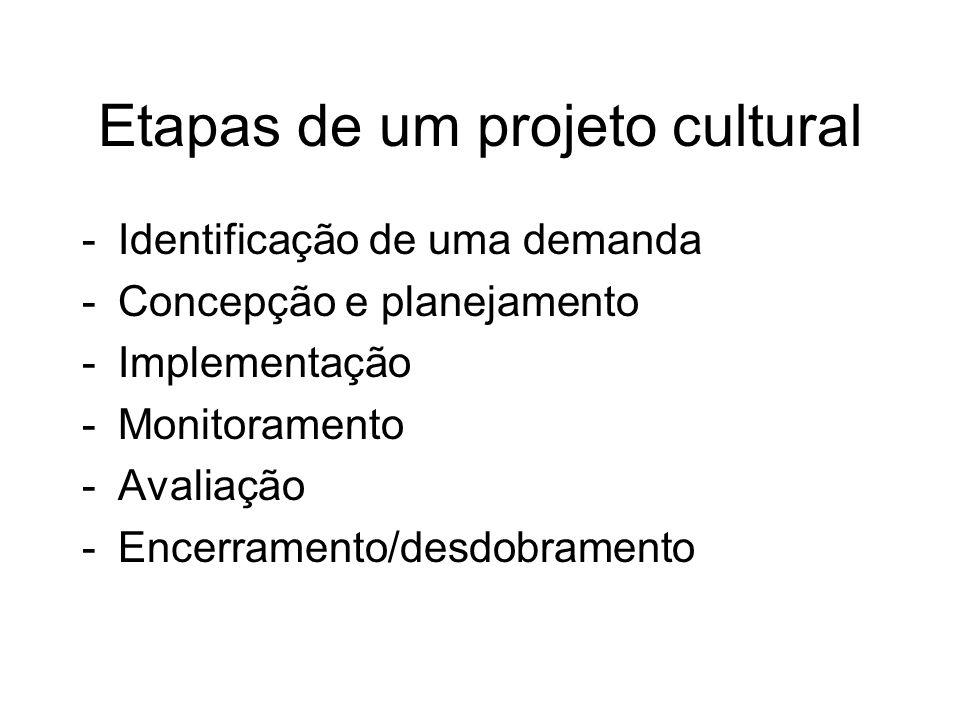 Etapas de um projeto cultural -Identificação de uma demanda -Concepção e planejamento -Implementação -Monitoramento -Avaliação -Encerramento/desdobram