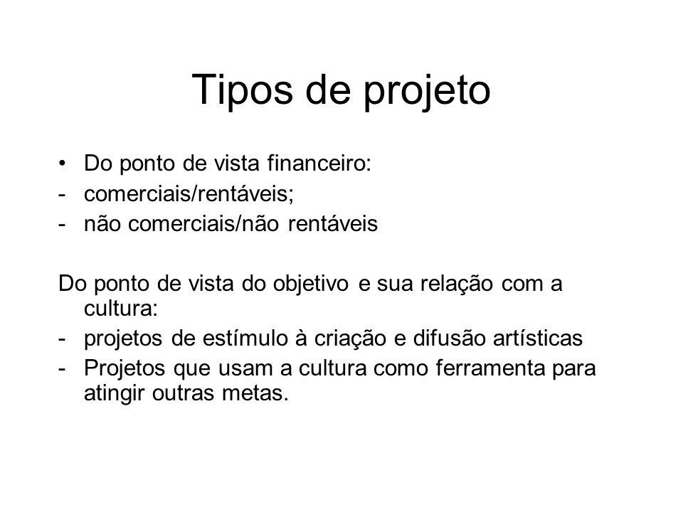 Tipos de projeto Do ponto de vista financeiro: -comerciais/rentáveis; -não comerciais/não rentáveis Do ponto de vista do objetivo e sua relação com a