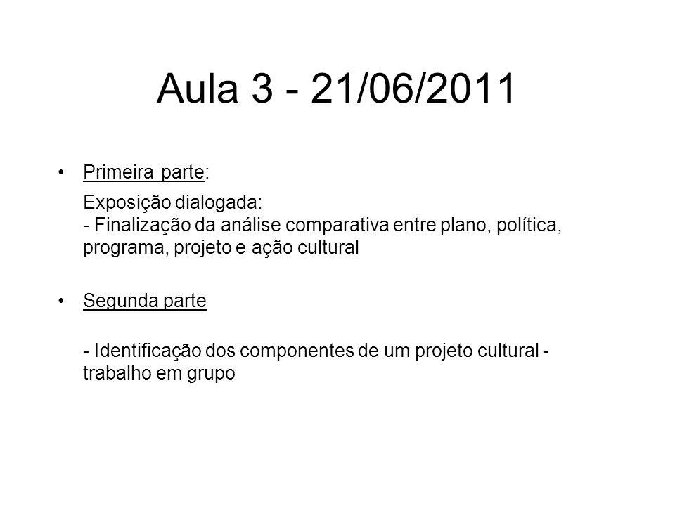 Aula 3 - 21/06/2011 Primeira parte: Exposição dialogada: - Finalização da análise comparativa entre plano, política, programa, projeto e ação cultural
