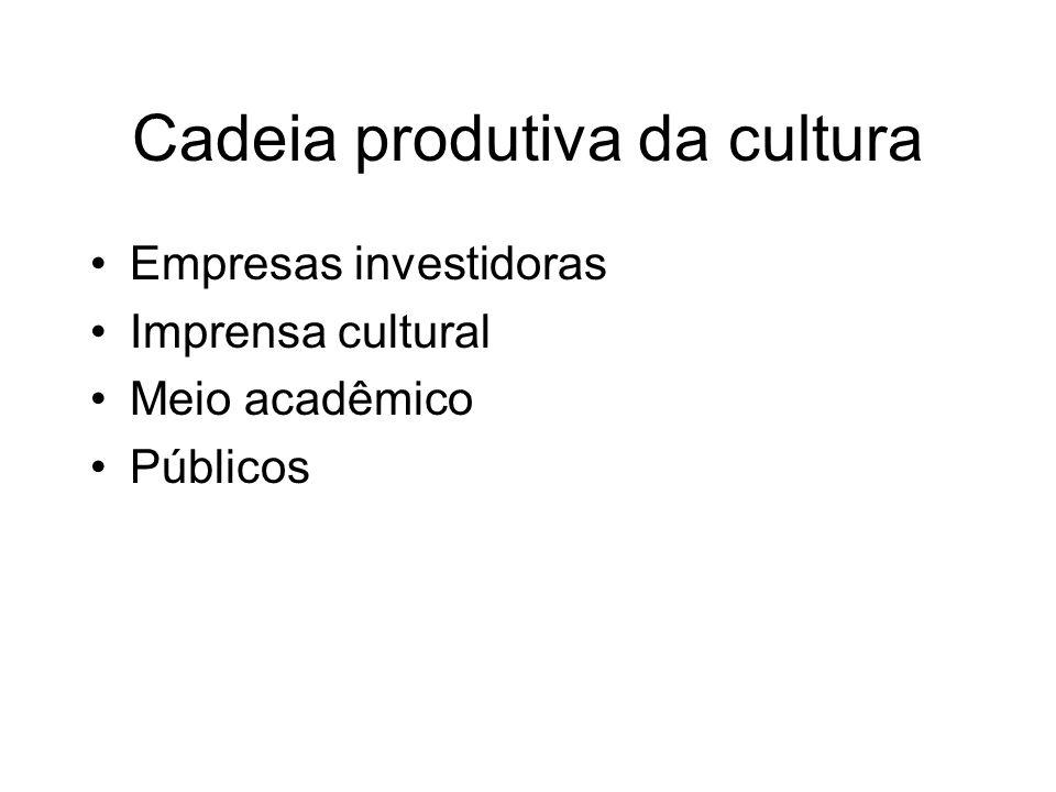 Cadeia produtiva da cultura Empresas investidoras Imprensa cultural Meio acadêmico Públicos
