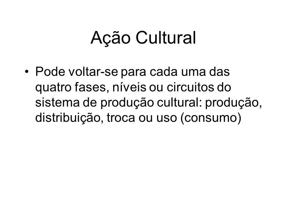 Ação Cultural Pode voltar-se para cada uma das quatro fases, níveis ou circuitos do sistema de produção cultural: produção, distribuição, troca ou uso