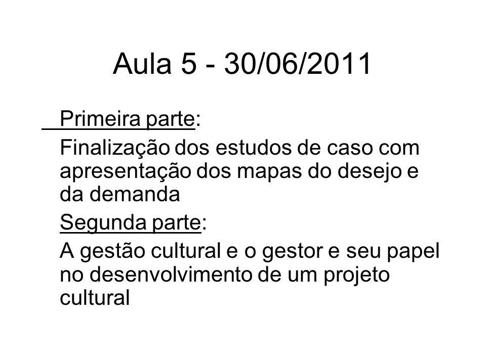 Roteiros para elaboração de projetos Modelo 1 - continuação Plano de divulgação Plano de mídia Orçamento Referência: Machado Neto, Manoel Marcondes.