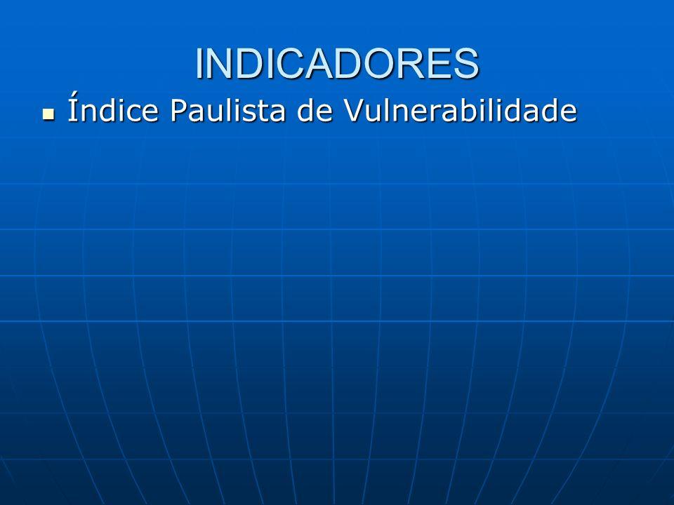 INDICADORES Índice Paulista de Vulnerabilidade Índice Paulista de Vulnerabilidade