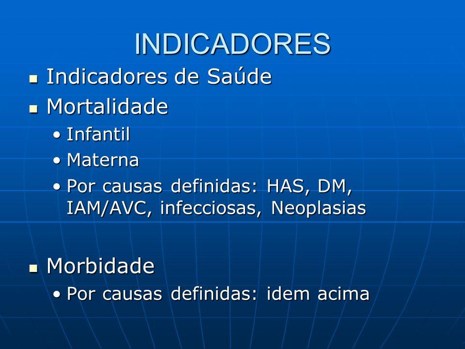 INDICADORES Indicadores de Saúde Indicadores de Saúde Mortalidade Mortalidade InfantilInfantil MaternaMaterna Por causas definidas: HAS, DM, IAM/AVC,