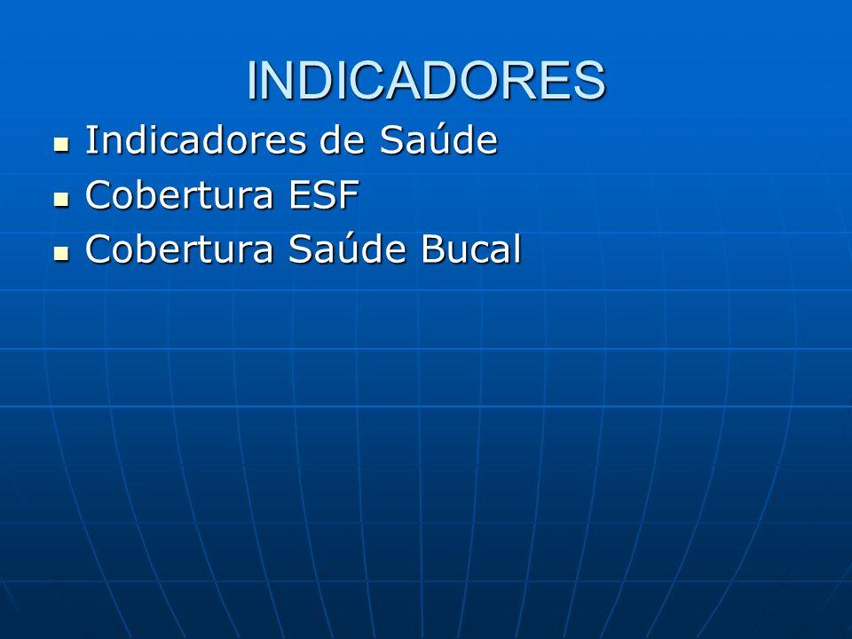 INDICADORES Indicadores de Saúde Indicadores de Saúde Cobertura ESF Cobertura ESF Cobertura Saúde Bucal Cobertura Saúde Bucal