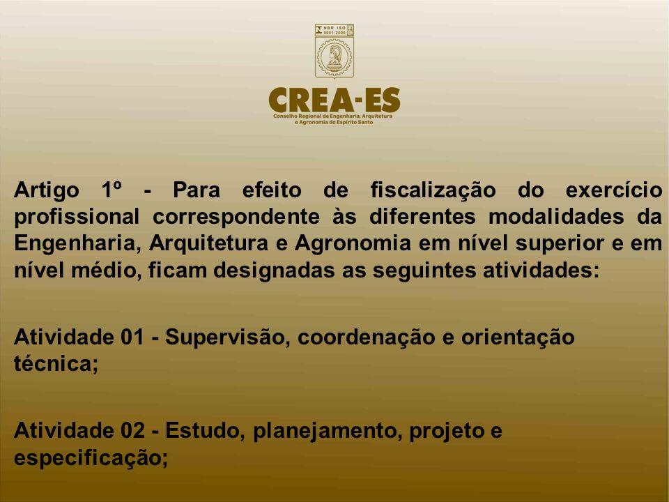Artigo 1º - Para efeito de fiscalização do exercício profissional correspondente às diferentes modalidades da Engenharia, Arquitetura e Agronomia em n